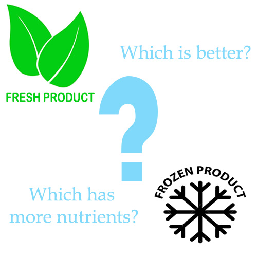 Myth 1: Fresh food is always healthier and fresher than frozen food.
